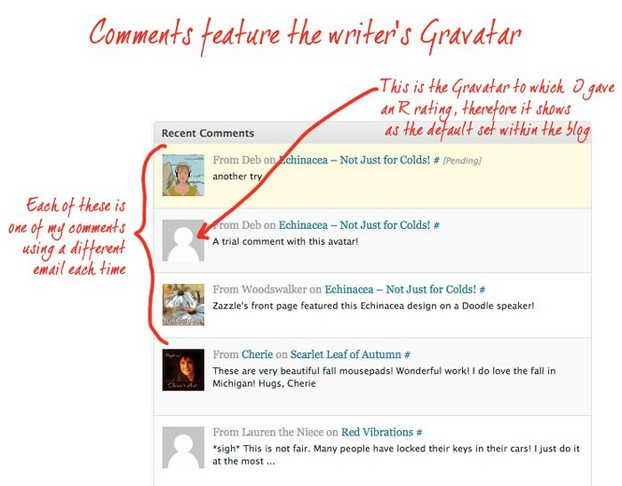 Various Gravatars showing up in blog comments