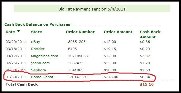 Examples of Cash Back from Ebates