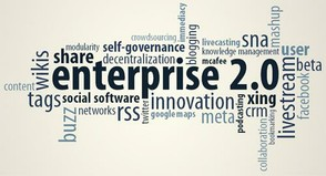 Enterprise word cloud