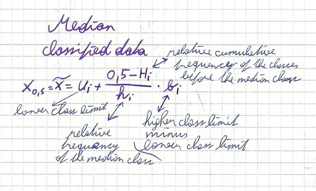 Median formula for classified distribution