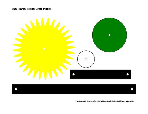 Sun Earth Moon Model For Kids Sun Earth Moon Craft Template
