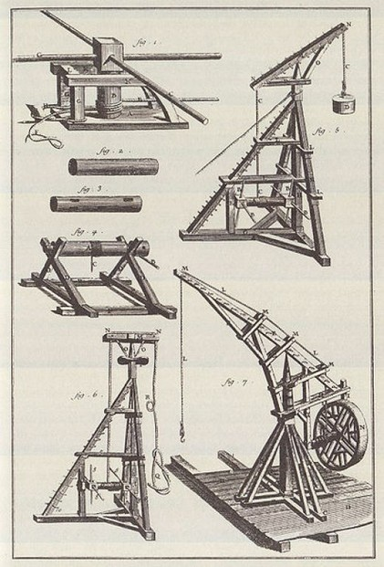 L'Encyclopédie (France, 1750s). This page features diagrams of cranes.