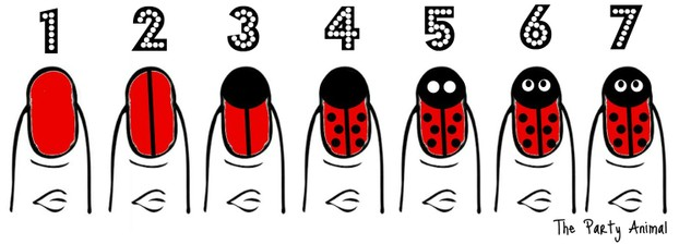 - How To Create A Ladybug Nail Design