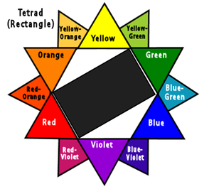 Tetrad (Rectangle)