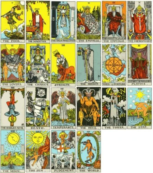 The major Arcana are the General life circumstances (The keywords are in the next picture for meaning decoding)