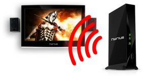 Wirelessly Send HDMI Video and Digital Audio Signals to any HDTV