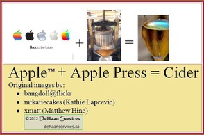 Apple Logo plus Apple Cider Press equals Apple Cider