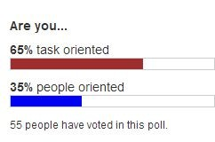 Are you task orientated or people orientated