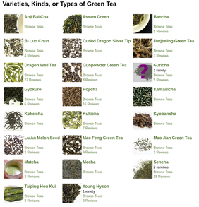 Pages on different types or varieties of green tea