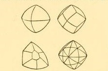 Common forms of diamonds