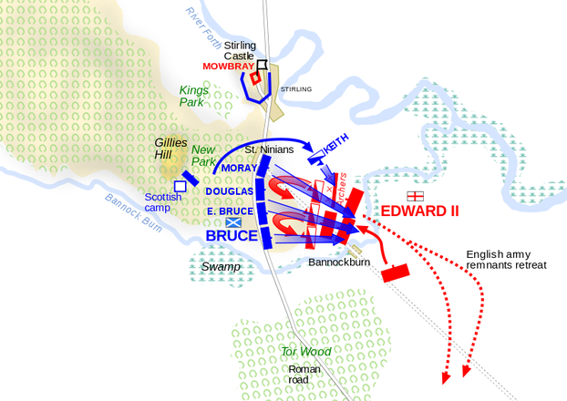 Map of the Battle of Bannockburn