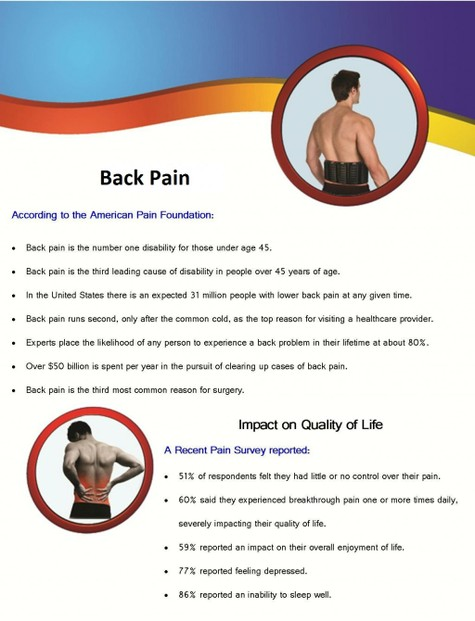 Middle Back Pain: Causes and Treatments
