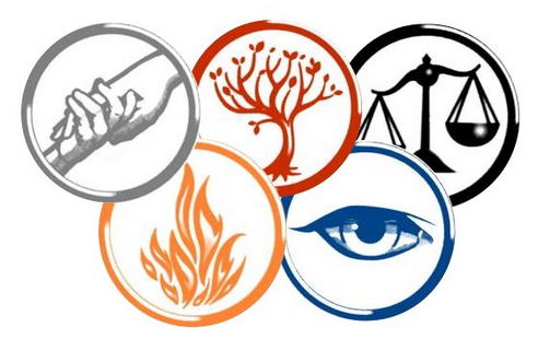 What divergent faction are you? - Quiz