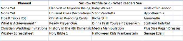 Image: Snapshot of Same Grid in the Spreadsheet