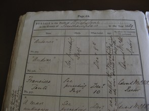 Images from the Coroner's Records