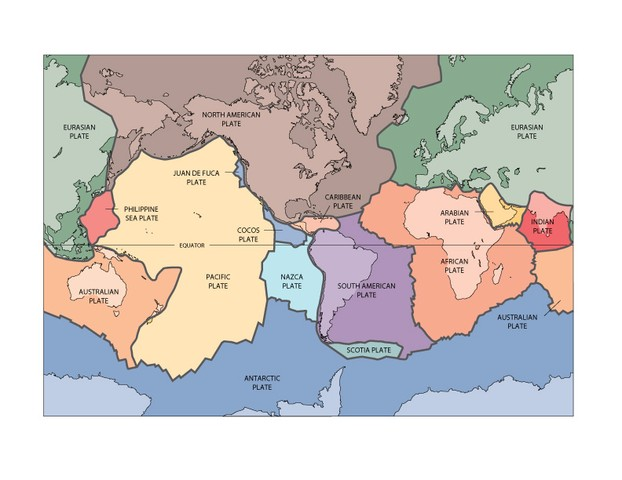 the world's tectonic plates