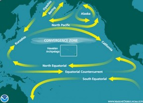 Illustration showing where the Garbage Patch is in the ocean