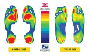 comfortable fitflop pressure map