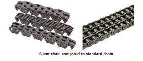 Silent and Standard Chain